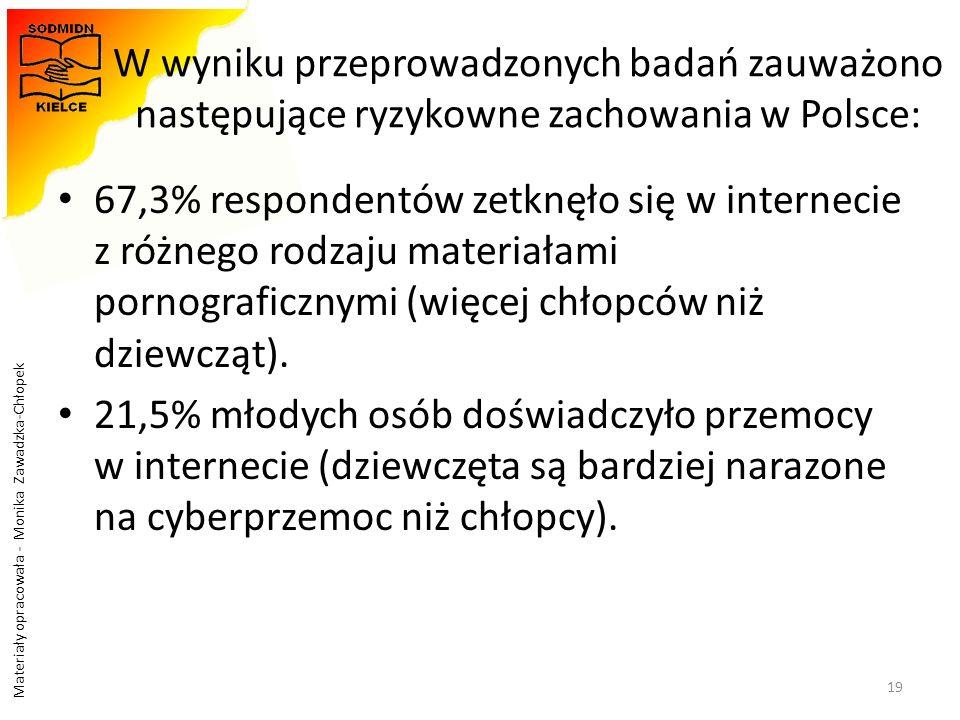 Materiały opracowała - Monika Zawadzka-Chłopek W wyniku przeprowadzonych badań zauważono następujące ryzykowne zachowania w Polsce: 67,3% respondentów