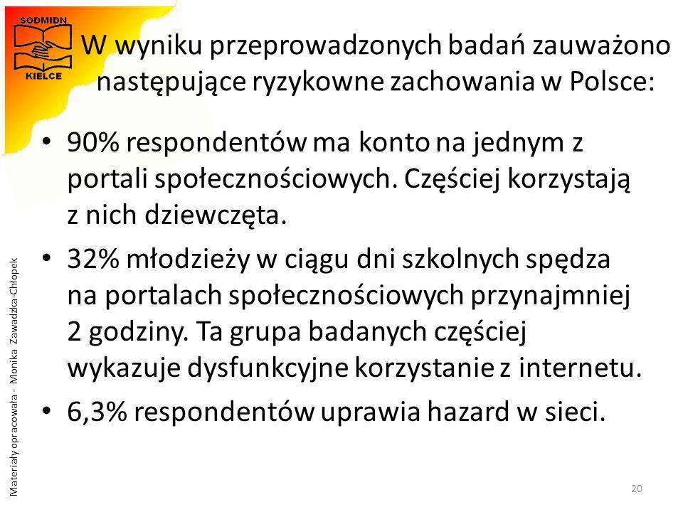Materiały opracowała - Monika Zawadzka-Chłopek W wyniku przeprowadzonych badań zauważono następujące ryzykowne zachowania w Polsce: 90% respondentów m