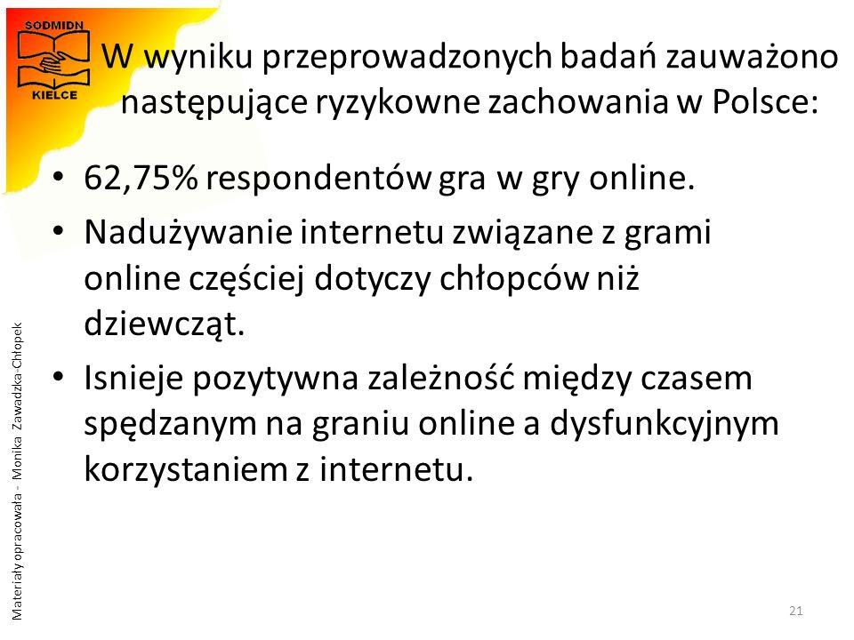Materiały opracowała - Monika Zawadzka-Chłopek W wyniku przeprowadzonych badań zauważono następujące ryzykowne zachowania w Polsce: 62,75% respondentó
