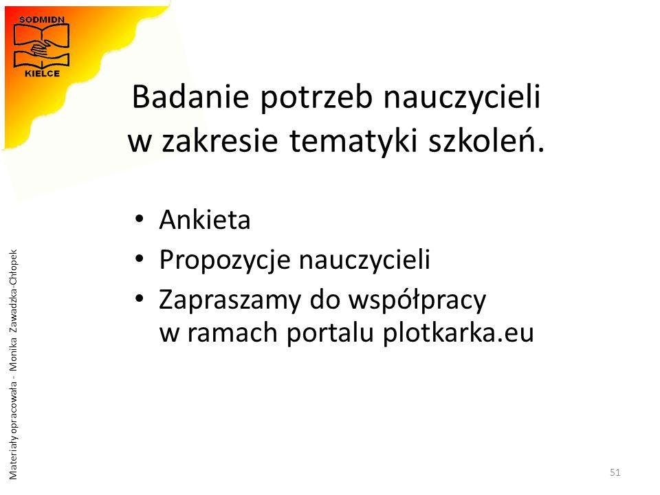 Materiały opracowała - Monika Zawadzka-Chłopek Badanie potrzeb nauczycieli w zakresie tematyki szkoleń. Ankieta Propozycje nauczycieli Zapraszamy do w