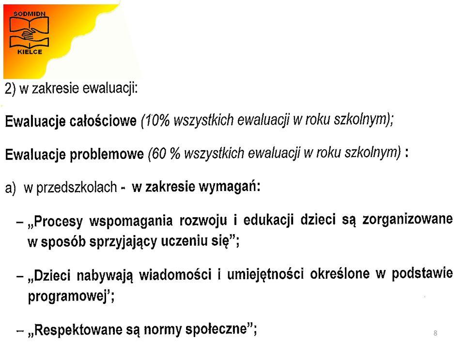 Materiały opracowała - Monika Zawadzka-Chłopek Sieć współpracy nauczycieli zajęć komputerowych Organizacja sieci.