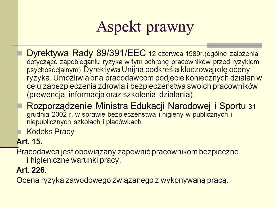 Aspekt prawny Dyrektywa Rady 89/391/EEC 12 czerwca 1989r.(ogólne założenia dotyczące zapobieganiu ryzyka w tym ochronę pracowników przed ryzykiem psyc
