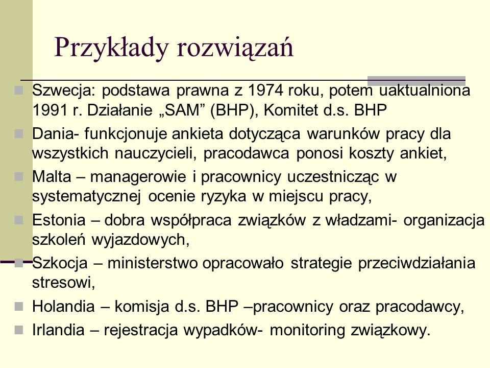 Przykład prawidłowych działań Jakie pozytywne przykłady występują w naszych polskich placówkach.
