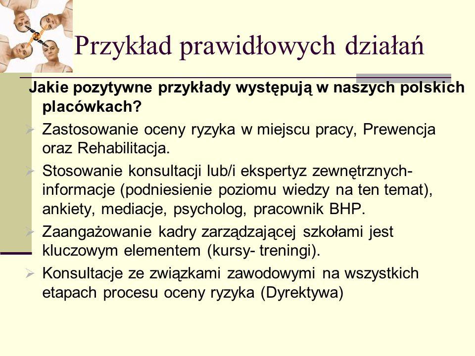 Przykład prawidłowych działań Jakie pozytywne przykłady występują w naszych polskich placówkach? Zastosowanie oceny ryzyka w miejscu pracy, Prewencja
