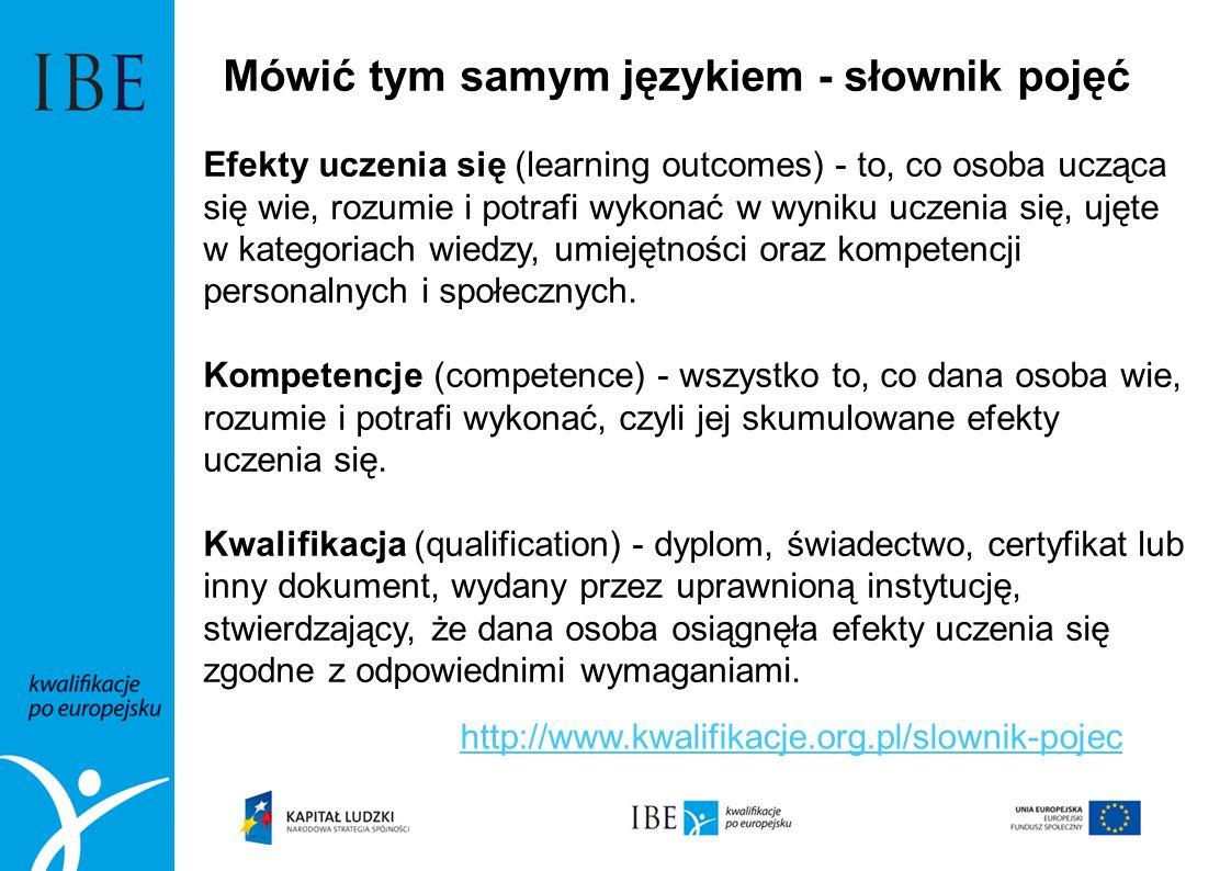 Mówić tym samym językiem - słownik pojęć Efekty uczenia się (learning outcomes) - to, co osoba ucząca się wie, rozumie i potrafi wykonać w wyniku ucze