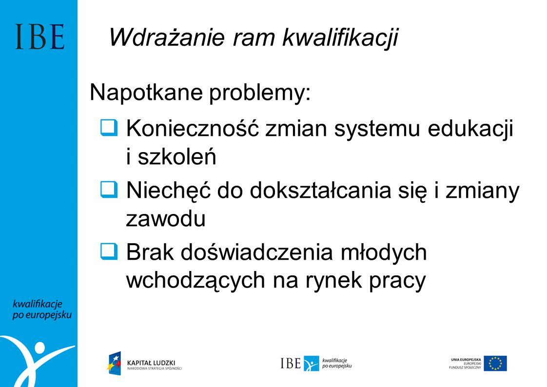 Wdrażanie ram kwalifikacji Napotkane problemy: Konieczność zmian systemu edukacji i szkoleń Niechęć do dokształcania się i zmiany zawodu Brak doświadc