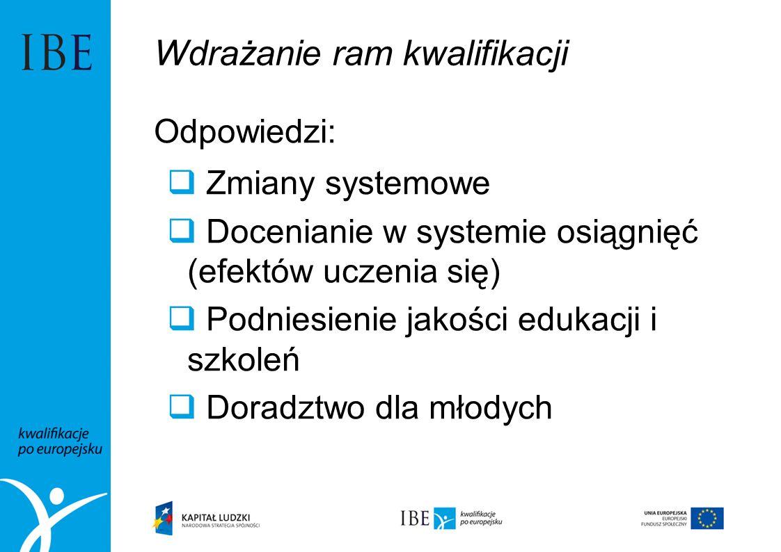 Wdrażanie ram kwalifikacji Odpowiedzi: Zmiany systemowe Docenianie w systemie osiągnięć (efektów uczenia się) Podniesienie jakości edukacji i szkoleń