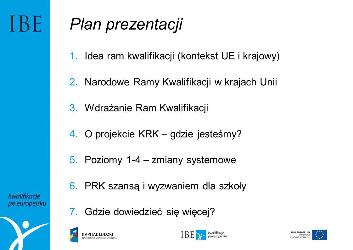 Plan prezentacji 1.Idea ram kwalifikacji (kontekst UE i krajowy) 2.Narodowe Ramy Kwalifikacji w krajach Unii 3.Wdrażanie Ram Kwalifikacji 4.O projekci
