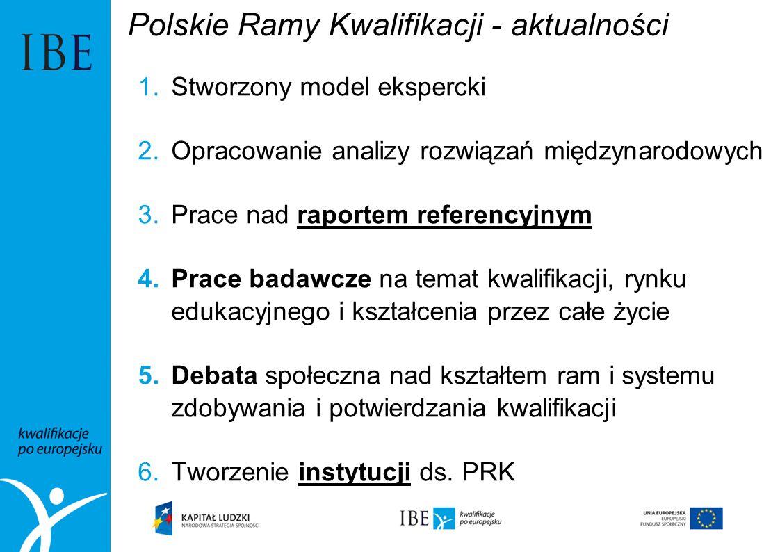 Polskie Ramy Kwalifikacji - aktualności 1.Stworzony model ekspercki 2.Opracowanie analizy rozwiązań międzynarodowych 3.Prace nad raportem referencyjny