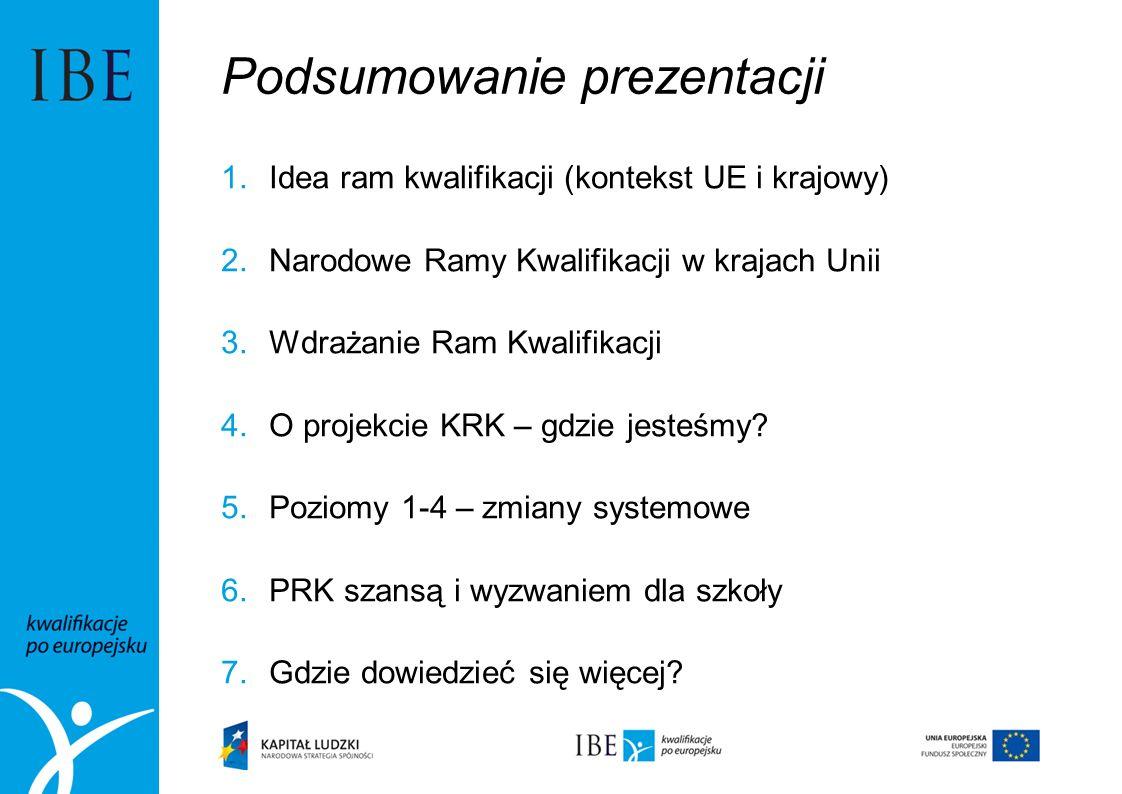 Podsumowanie prezentacji 1.Idea ram kwalifikacji (kontekst UE i krajowy) 2.Narodowe Ramy Kwalifikacji w krajach Unii 3.Wdrażanie Ram Kwalifikacji 4.O