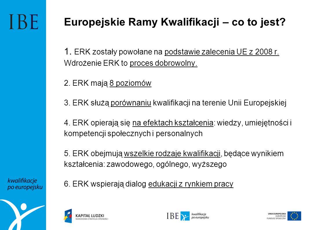 Europejskie Ramy Kwalifikacji – co to jest? 1. ERK zostały powołane na podstawie zalecenia UE z 2008 r. Wdrożenie ERK to proces dobrowolny. 2. ERK maj