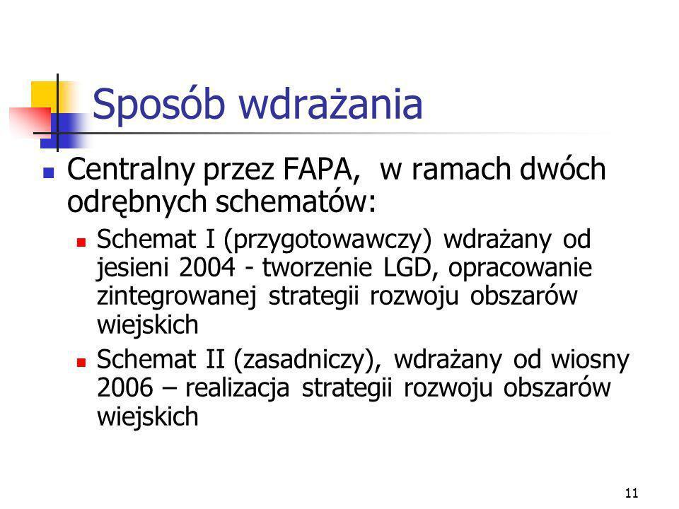 11 Sposób wdrażania Centralny przez FAPA, w ramach dwóch odrębnych schematów: Schemat I (przygotowawczy) wdrażany od jesieni 2004 - tworzenie LGD, opracowanie zintegrowanej strategii rozwoju obszarów wiejskich Schemat II (zasadniczy), wdrażany od wiosny 2006 – realizacja strategii rozwoju obszarów wiejskich