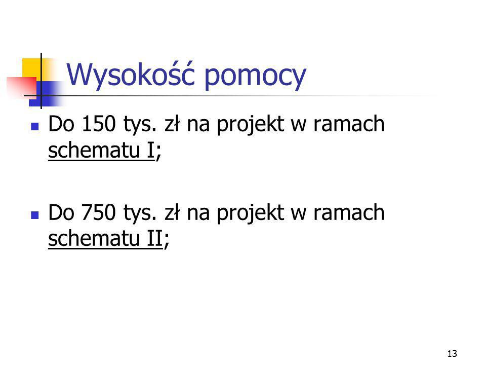 13 Wysokość pomocy Do 150 tys. zł na projekt w ramach schematu I; Do 750 tys. zł na projekt w ramach schematu II;