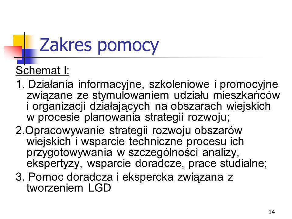 14 Zakres pomocy Schemat I: 1. Działania informacyjne, szkoleniowe i promocyjne związane ze stymulowaniem udziału mieszkańców i organizacji działający