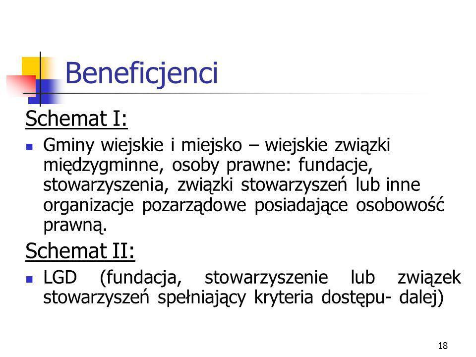 18 Beneficjenci Schemat I: Gminy wiejskie i miejsko – wiejskie związki międzygminne, osoby prawne: fundacje, stowarzyszenia, związki stowarzyszeń lub inne organizacje pozarządowe posiadające osobowość prawną.
