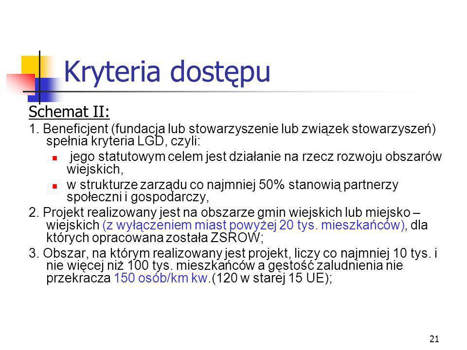 22 Kryteria dostępu Schemat II c.d.: 4.