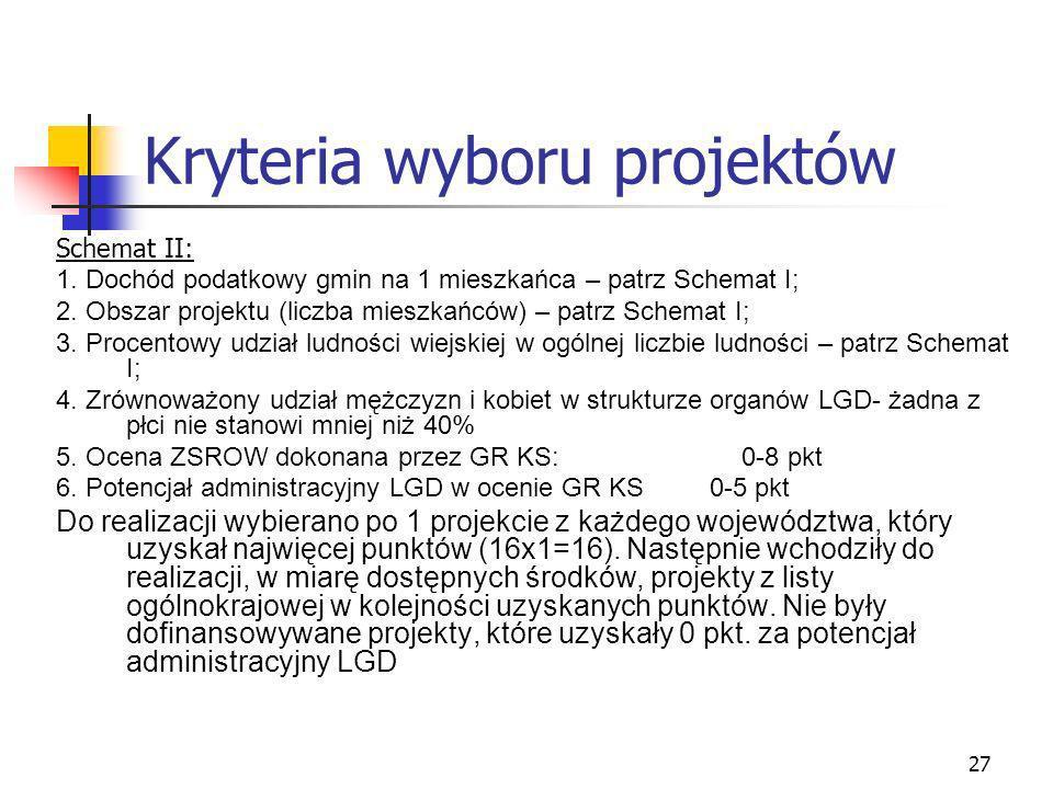 28 Kryteria oceny ZSROW (0-8pkt) 1.Jakość ZSROW - Czy ZSROW jest zgodna z wytycznymi MRiRW (czy zachowuje układ i zawiera rozdziały podane w Instrukcji sporządzania ZSROW).