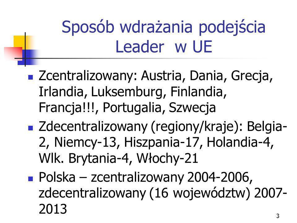 3 Sposób wdrażania podejścia Leader w UE Zcentralizowany: Austria, Dania, Grecja, Irlandia, Luksemburg, Finlandia, Francja!!!, Portugalia, Szwecja Zdecentralizowany (regiony/kraje): Belgia- 2, Niemcy-13, Hiszpania-17, Holandia-4, Wlk.