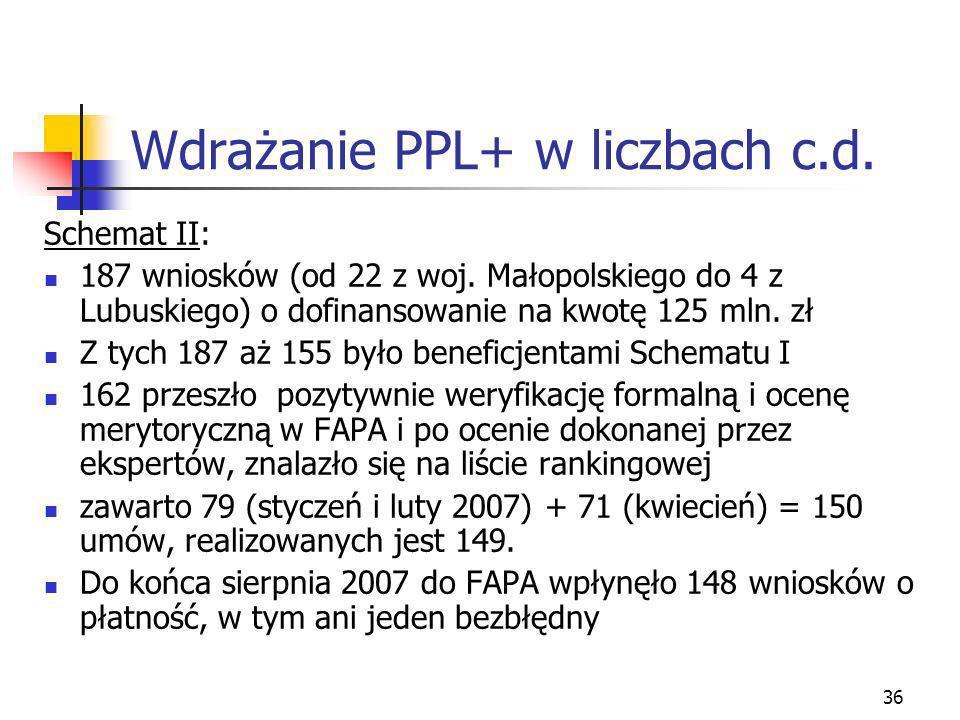 36 Wdrażanie PPL+ w liczbach c.d. Schemat II: 187 wniosków (od 22 z woj. Małopolskiego do 4 z Lubuskiego) o dofinansowanie na kwotę 125 mln. zł Z tych