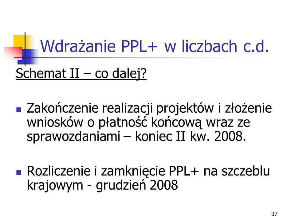 37 Wdrażanie PPL+ w liczbach c.d. Schemat II – co dalej? Zakończenie realizacji projektów i złożenie wniosków o płatność końcową wraz ze sprawozdaniam