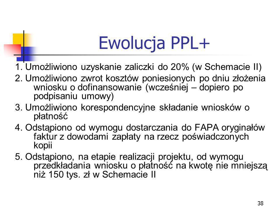38 Ewolucja PPL+ 1. Umożliwiono uzyskanie zaliczki do 20% (w Schemacie II) 2. Umożliwiono zwrot kosztów poniesionych po dniu złożenia wniosku o dofina