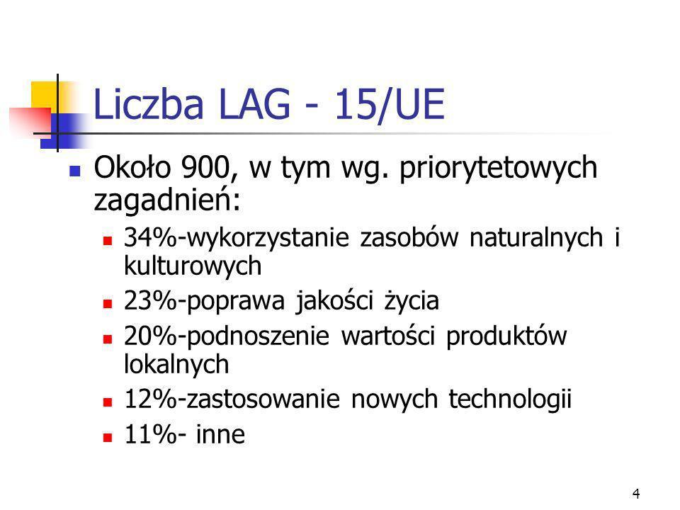 4 Liczba LAG - 15/UE Około 900, w tym wg.
