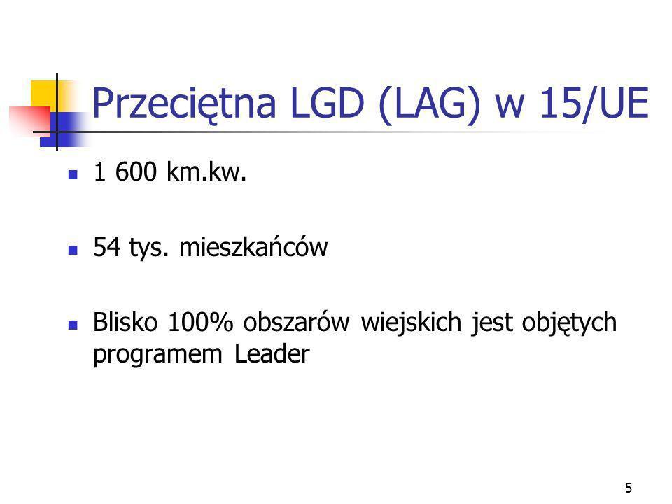 5 Przeciętna LGD (LAG) w 15/UE 1 600 km.kw. 54 tys.