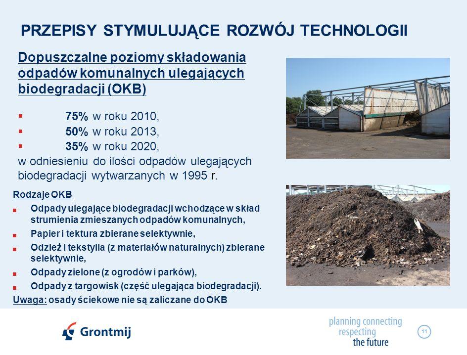 11 PRZEPISY STYMULUJĄCE ROZWÓJ TECHNOLOGII 75% w roku 2010, 50% w roku 2013, 35% w roku 2020, w odniesieniu do ilości odpadów ulegających biodegradacj