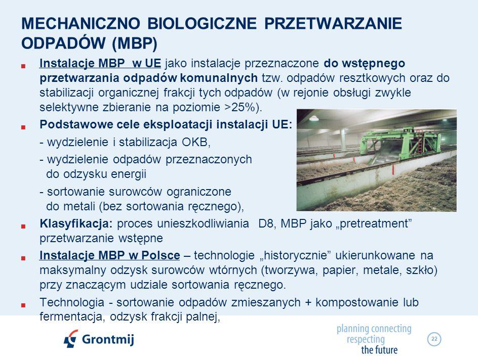 22 MECHANICZNO BIOLOGICZNE PRZETWARZANIE ODPADÓW (MBP) Instalacje MBP w UE jako instalacje przeznaczone do wstępnego przetwarzania odpadów komunalnych