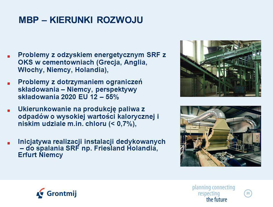 26 MBP – KIERUNKI ROZWOJU Problemy z odzyskiem energetycznym SRF z OKS w cementowniach (Grecja, Anglia, Włochy, Niemcy, Holandia), Problemy z dotrzyma