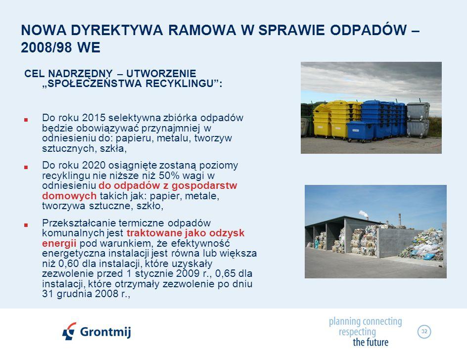 32 NOWA DYREKTYWA RAMOWA W SPRAWIE ODPADÓW – 2008/98 WE CEL NADRZĘDNY – UTWORZENIE SPOŁECZEŃSTWA RECYKLINGU: Do roku 2015 selektywna zbiórka odpadów b