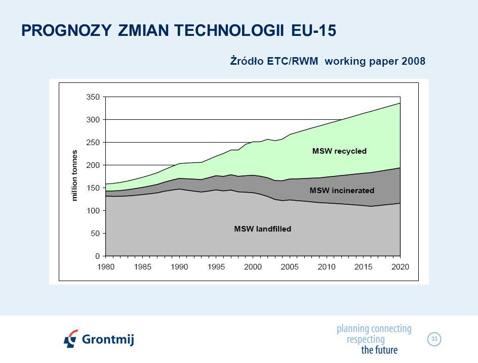 33 PROGNOZY ZMIAN TECHNOLOGII EU-15 Żródło ETC/RWM working paper 2008