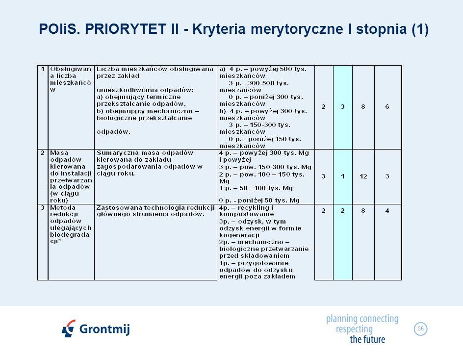 35 POIiS. PRIORYTET II - Kryteria merytoryczne I stopnia (1)