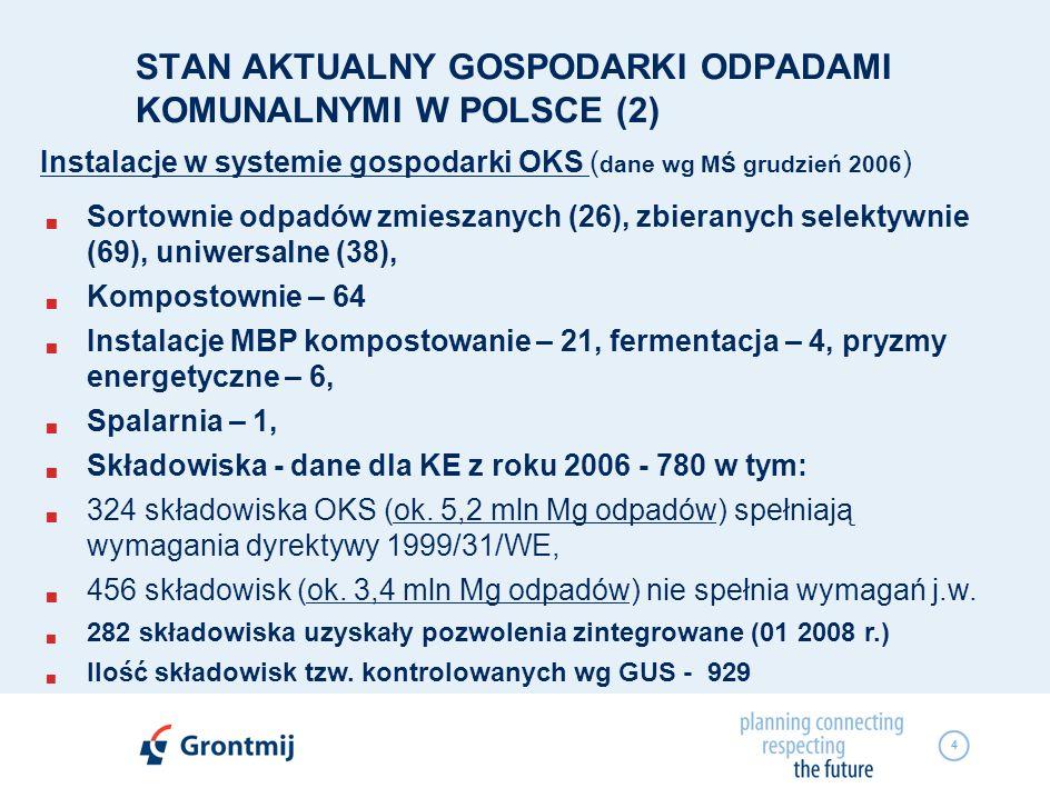 4 STAN AKTUALNY GOSPODARKI ODPADAMI KOMUNALNYMI W POLSCE (2) Instalacje w systemie gospodarki OKS ( dane wg MŚ grudzień 2006 ) Sortownie odpadów zmies