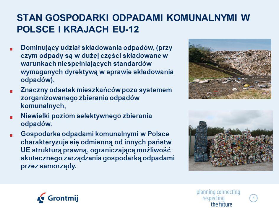 6 STAN GOSPODARKI ODPADAMI KOMUNALNYMI W POLSCE I KRAJACH EU-12 Dominujący udział składowania odpadów, (przy czym odpady są w dużej części składowane