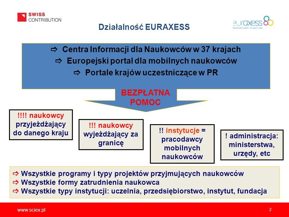 www.sciex.pl 2 Działalność EURAXESS Centra Informacji dla Naukowców w 37 krajach Europejski portal dla mobilnych naukowców Portale krajów uczestnicząc