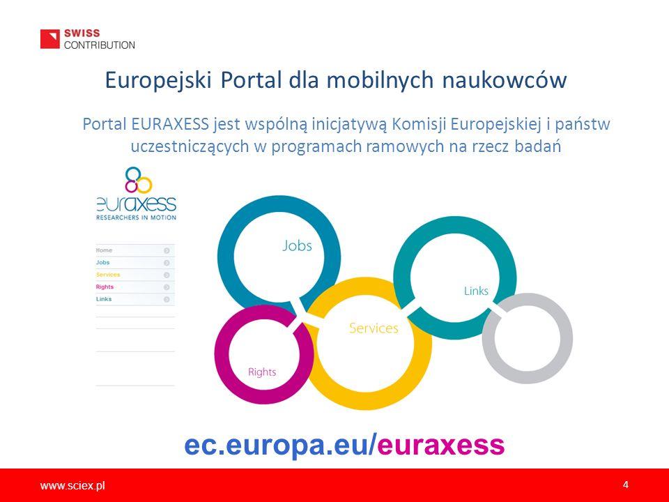 www.sciex.pl 4 Europejski Portal dla mobilnych naukowców ec.europa.eu/euraxess Portal EURAXESS jest wspólną inicjatywą Komisji Europejskiej i państw u