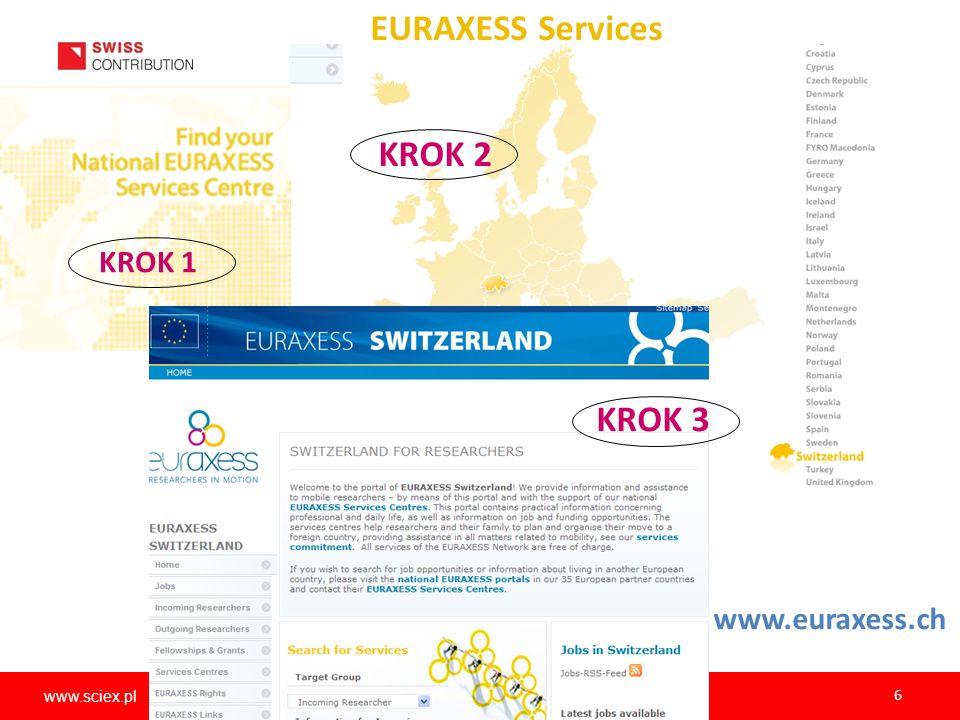 www.sciex.pl 6 EURAXESS Services KROK 1 KROK 2 KROK 3 www.euraxess.ch