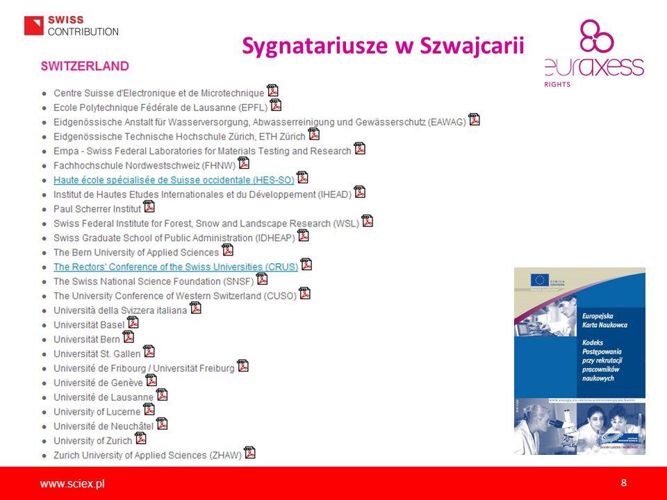 www.sciex.pl 8 Sygnatariusze w Szwajcarii