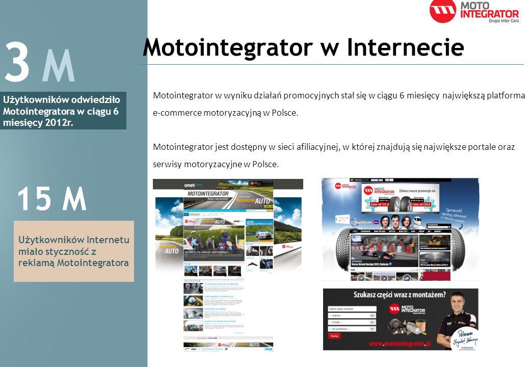 Motointegrator w Internecie Motointegrator w wyniku działań promocyjnych stał się w ciągu 6 miesięcy największą platforma e-commerce motoryzacyjną w P
