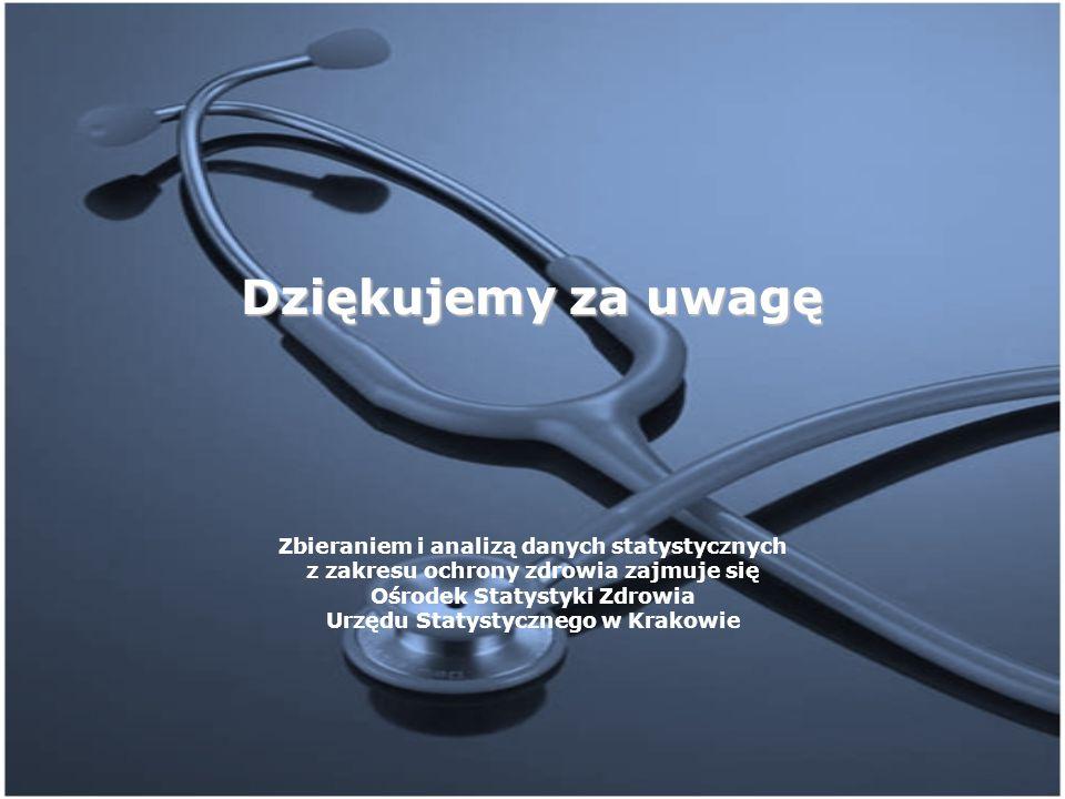 Dziękujemy za uwagę Zbieraniem i analizą danych statystycznych z zakresu ochrony zdrowia zajmuje się Ośrodek Statystyki Zdrowia Urzędu Statystycznego