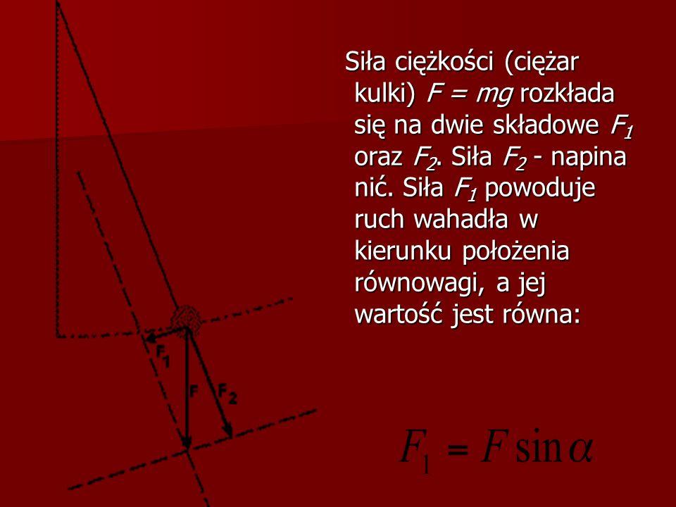 Siła ciężkości (ciężar kulki) F = mg rozkłada się na dwie składowe F 1 oraz F 2. Siła F 2 - napina nić. Siła F 1 powoduje ruch wahadła w kierunku poło