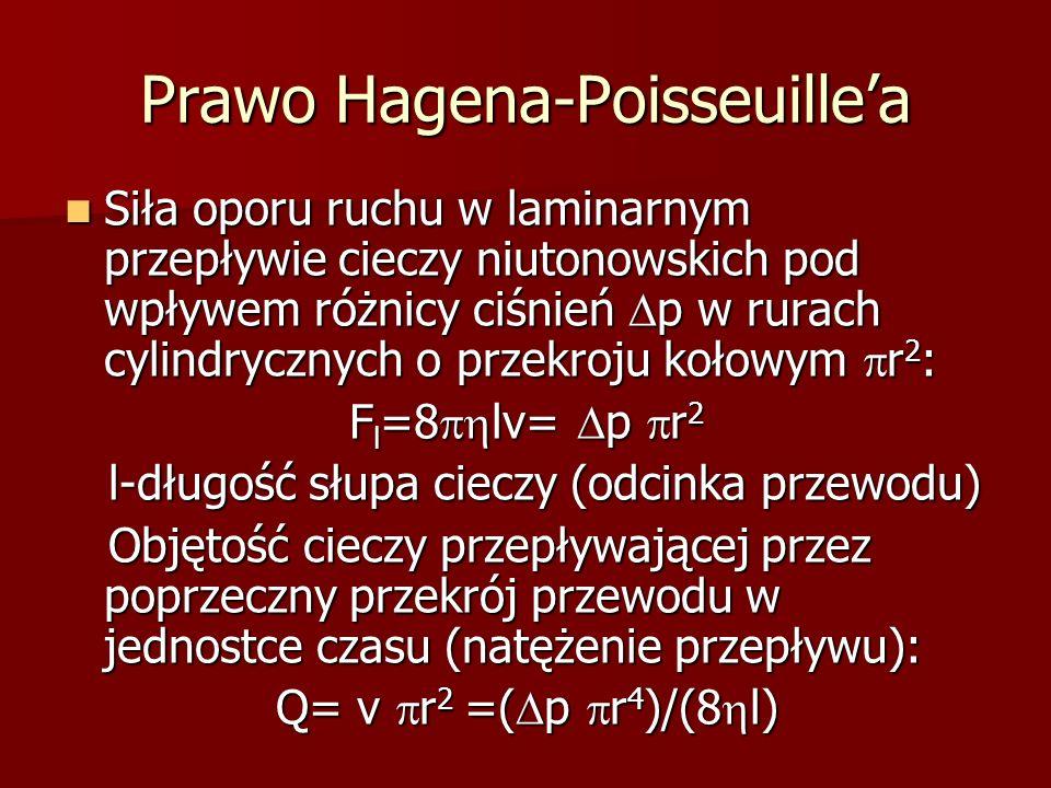 Prawo Hagena-Poisseuillea Siła oporu ruchu w laminarnym przepływie cieczy niutonowskich pod wpływem różnicy ciśnień p w rurach cylindrycznych o przekr