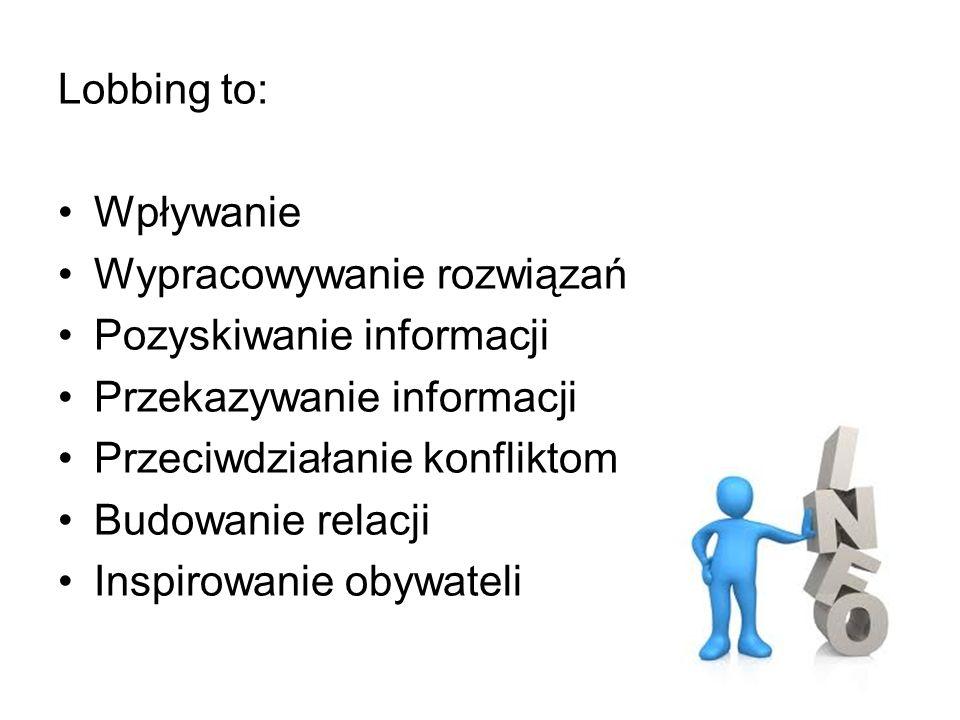 Lobbing to: Wpływanie Wypracowywanie rozwiązań Pozyskiwanie informacji Przekazywanie informacji Przeciwdziałanie konfliktom Budowanie relacji Inspirow