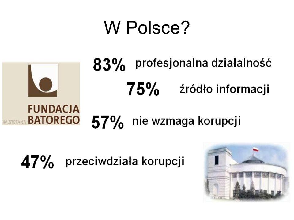 W Polsce?
