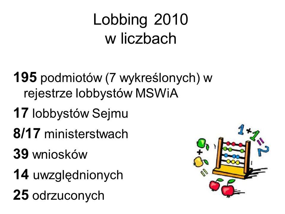 Lobbing 2010 w liczbach 195 podmiotów (7 wykreślonych) w rejestrze lobbystów MSWiA 17 lobbystów Sejmu 8/17 ministerstwach 39 wniosków 14 uwzględnionyc
