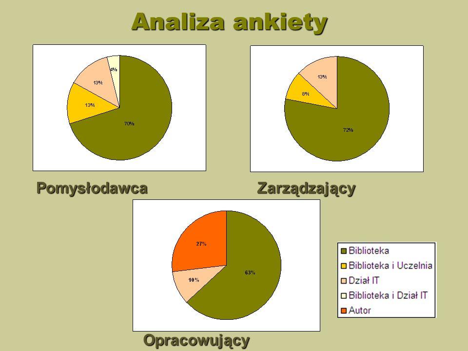 Analiza ankiety PomysłodawcaZarządzający Opracowujący