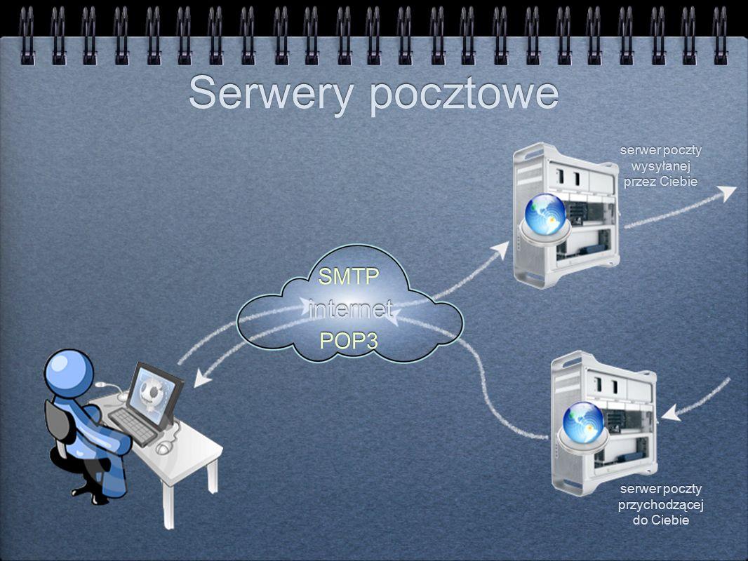 Serwery pocztowe internet serwer poczty przychodzącej do Ciebie serwer poczty wysyłanej przez Ciebie POP3 SMTP