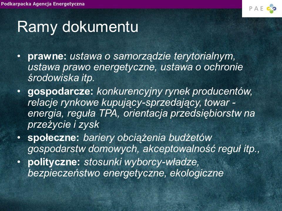 Ramy dokumentu prawne: ustawa o samorządzie terytorialnym, ustawa prawo energetyczne, ustawa o ochronie środowiska itp. gospodarcze: konkurencyjny ryn