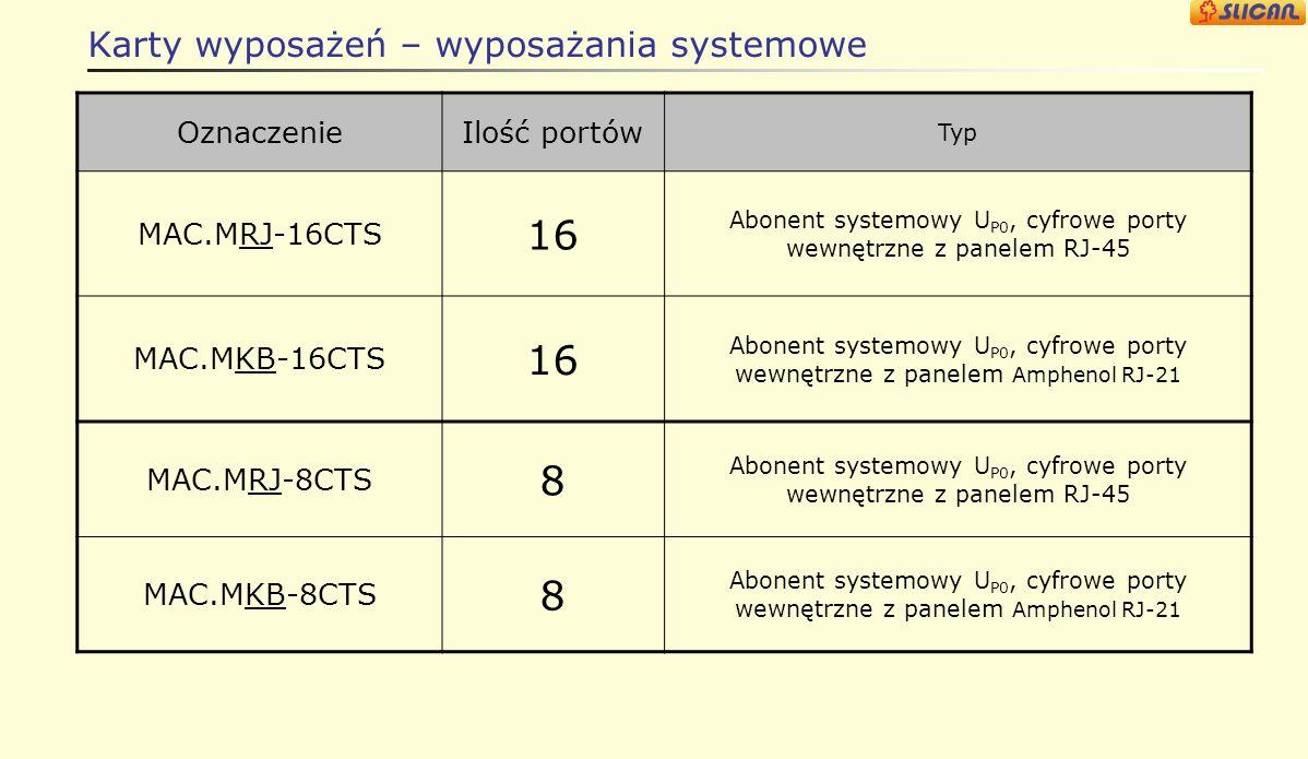 Moduły wyposażeń/porty analogowe Oznaczenie Ilość portów Typ MAC.MRJ-8ASS 8 Translacje (LM) analogowe porty zewnętrzne z panelem RJ MAC.MRJ-4ASS 4 Tra